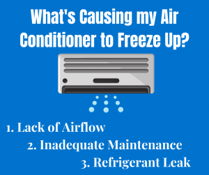 Why Does My AC Freeze Up When It's Hot?